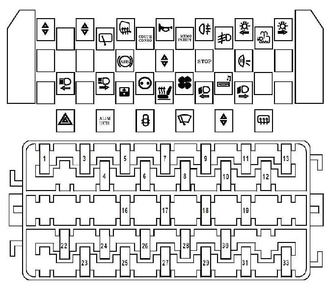 Схема блока в салоне рено меган сценик 1