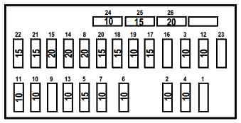 Схема блока в салоне рено колоес