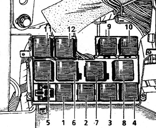 Схема реле в салоне рено сафран