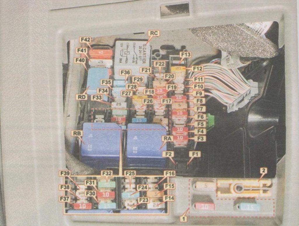 фото схема блока с предохранителями в салоне