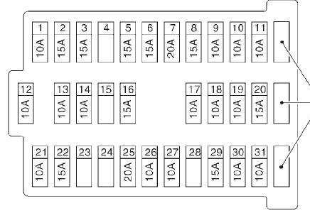 Предохранители А33 схема блока в салоне