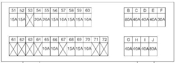 Предохранители А33 схема