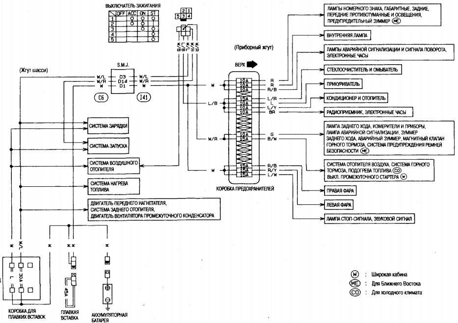 Электрическая схема ниссан атлас 794