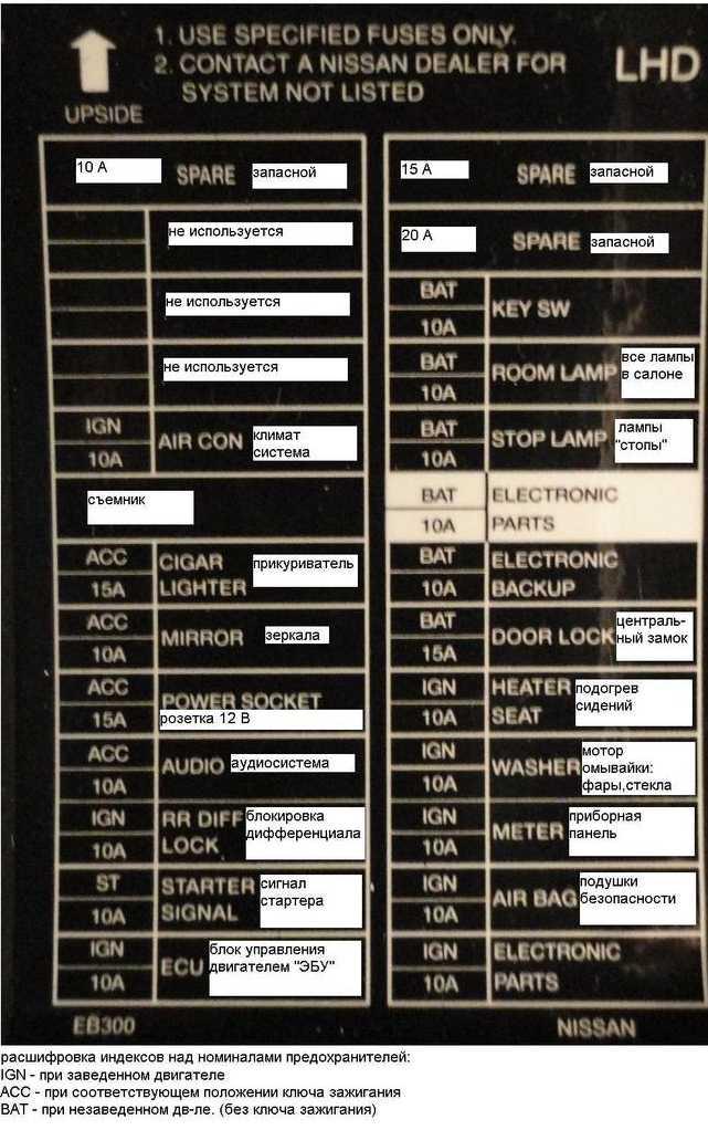 описание блока в салоне фото крышки