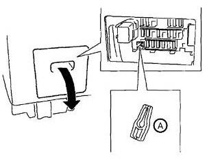 Доступ к блоку в салоне