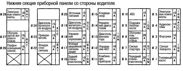 U30 расшифровка