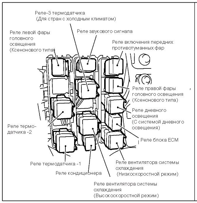 podkapotnoe rele variant 2