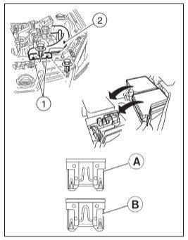 Доступ к монтажному блоку в ниссан кашкай