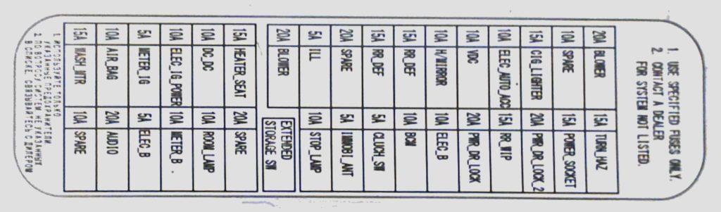 Схема предохранителей Nissan Qashqai j11