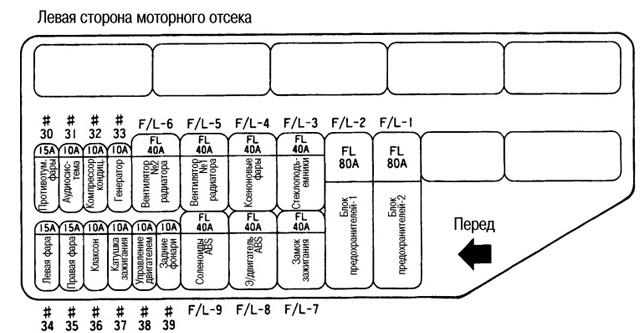 Описание схемы левого блока ниссан рнесса