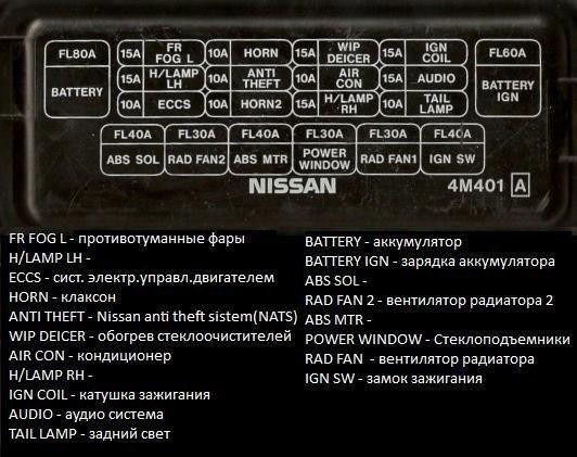 Расшифровка схемы