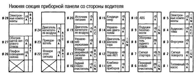 Схема ниссан рнесса