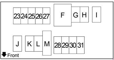 Схема доп блока под капотом е12