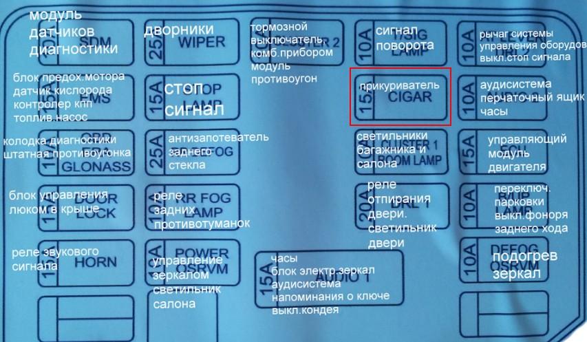 Схема блока в салоне 2