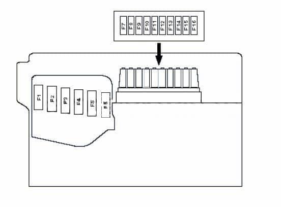 схема блока под капотом фабия 1