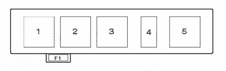 Skoda Yeti схема блока реле