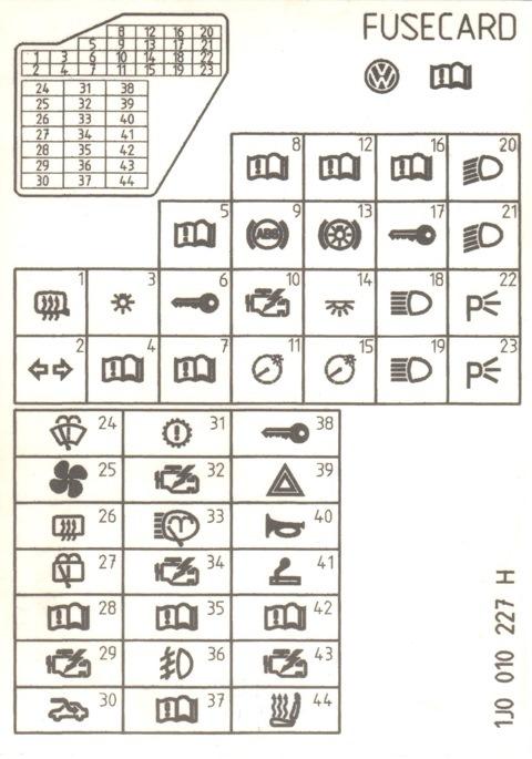 Схема с обозначением в салоне