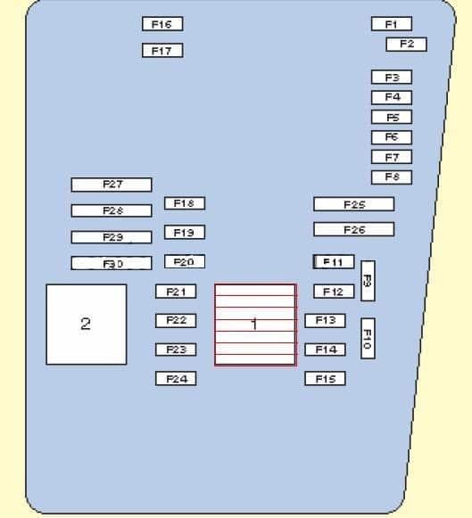 Golf 5 схема блока предохранителей под капотом