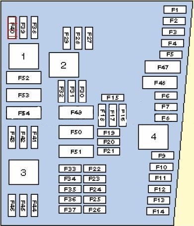 Volkswagen Golf 5 схема блока предохранителей