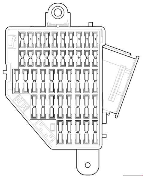 правый блок схема 1