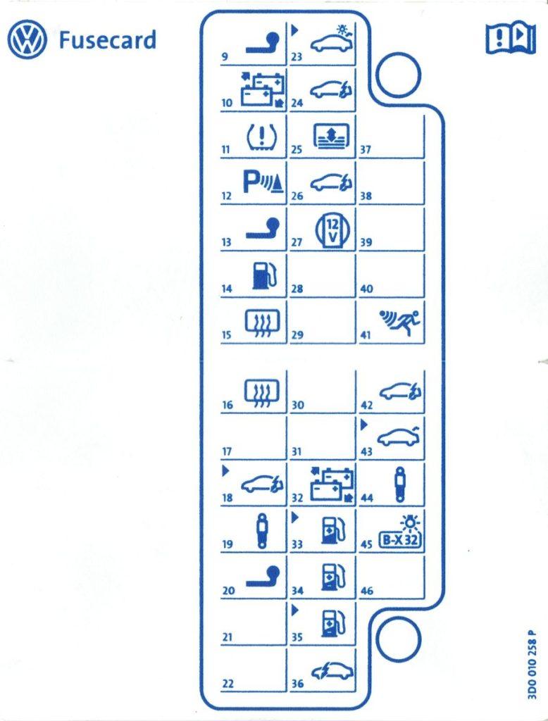 Схема Предохранителей в багажнике фаэтон