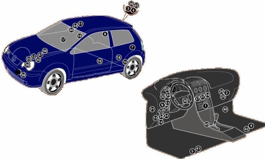 VW polo 4 общее расположение