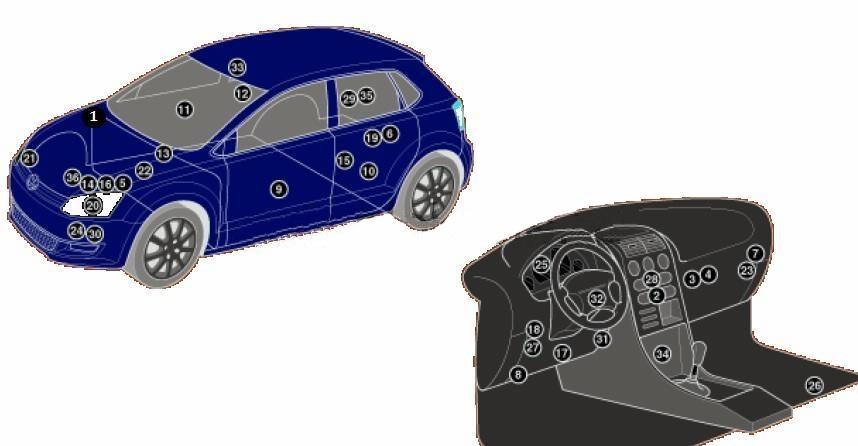 Volkswagen Polo 5 все блоки