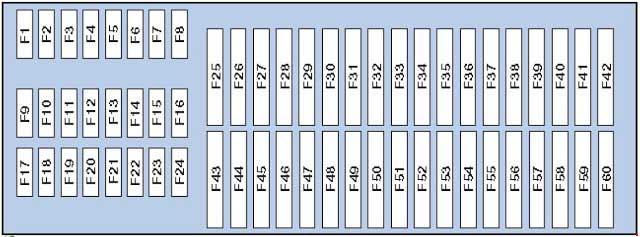 Схема блока предохранителей в салоне тигуан