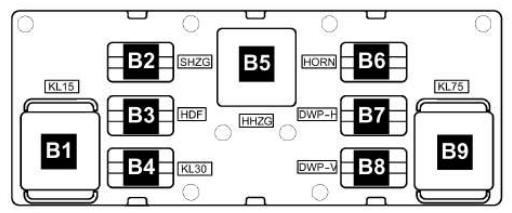 Схема блока реле на блоке бортовой сети