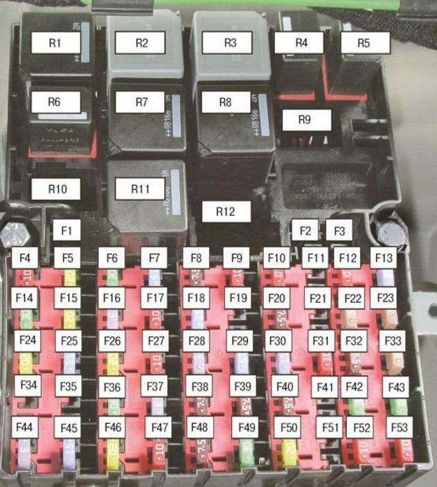 Фото схема блока предохранителей форд фиеста 5