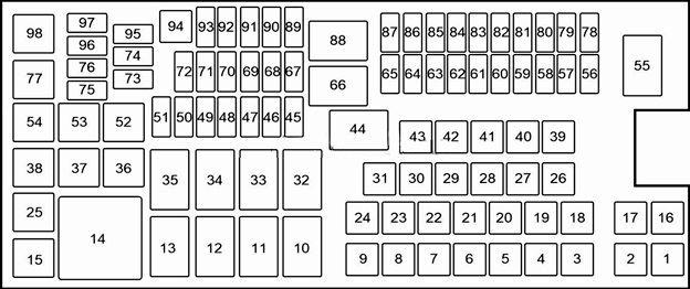 Схема блока под капотом форд эксплорер 5