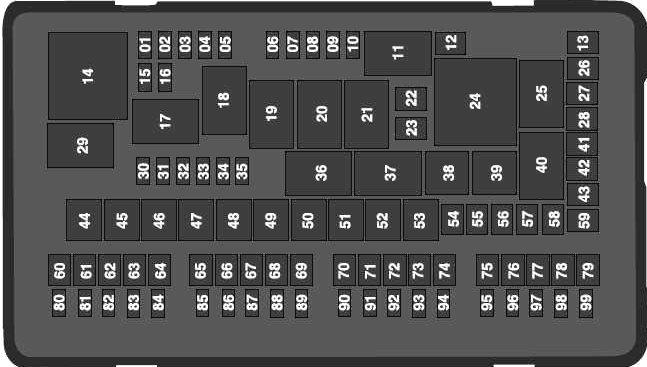Схема блока под капотом ford explorer