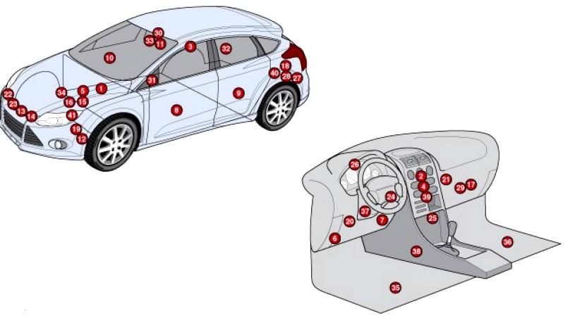 Общая схема форд фокус 3