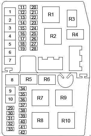 схема блока под капотом мондео 3