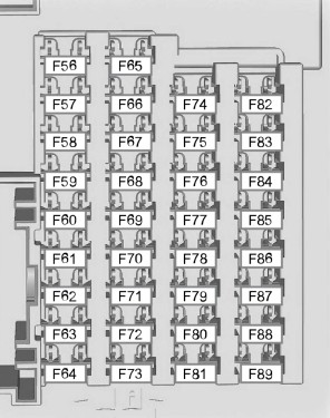 Схема блока предохранителей в салоне форд куга 2