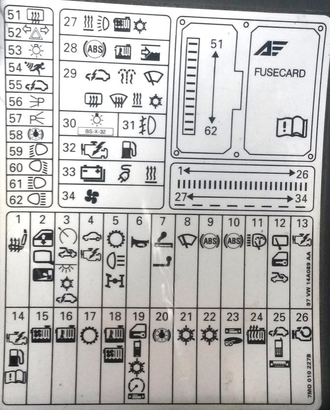 Таблица с обозначением