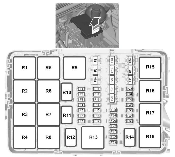 Схема блока под капотом Форд Транзит 8