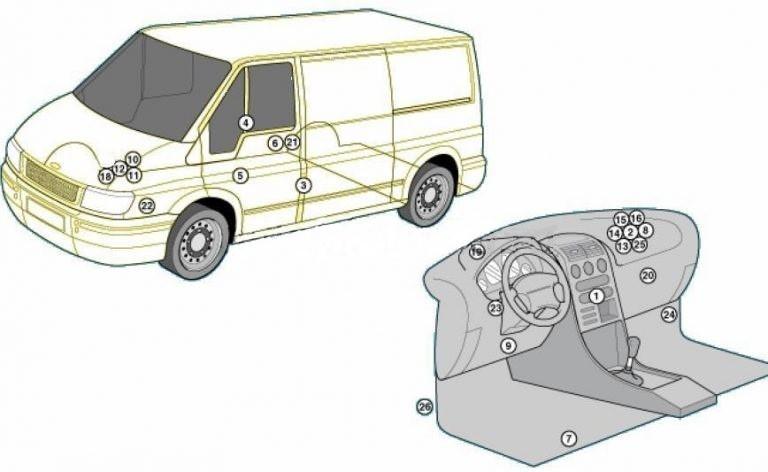 Общая схема расположения блоков в Форд Транзит 6