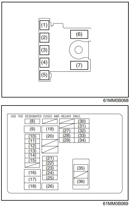 Схема блока под капотом 2