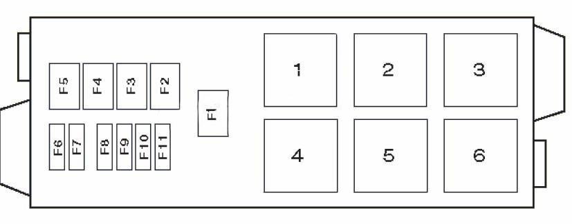 Схема блока под капотом 3