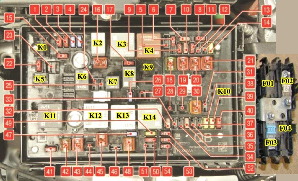 Схема блока под капотом Астра J