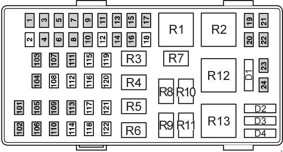Схема блока предохранителей под капотом Форд Транзит 6