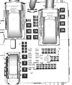 Схема блока предохранителей в багажнике опель инсигния