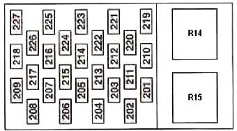 Схема блока предохранителей в салоне Форд Транзит 6