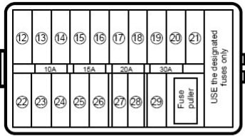 Схема блока в салоне Suzuki Liana