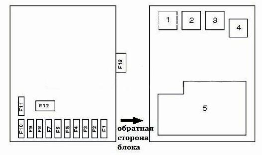 Схема блока в салоне suzuki baleno