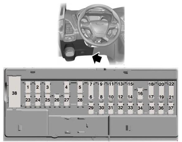 Схема дополнительного блока предохранителей Ford Trasit 8 2-2
