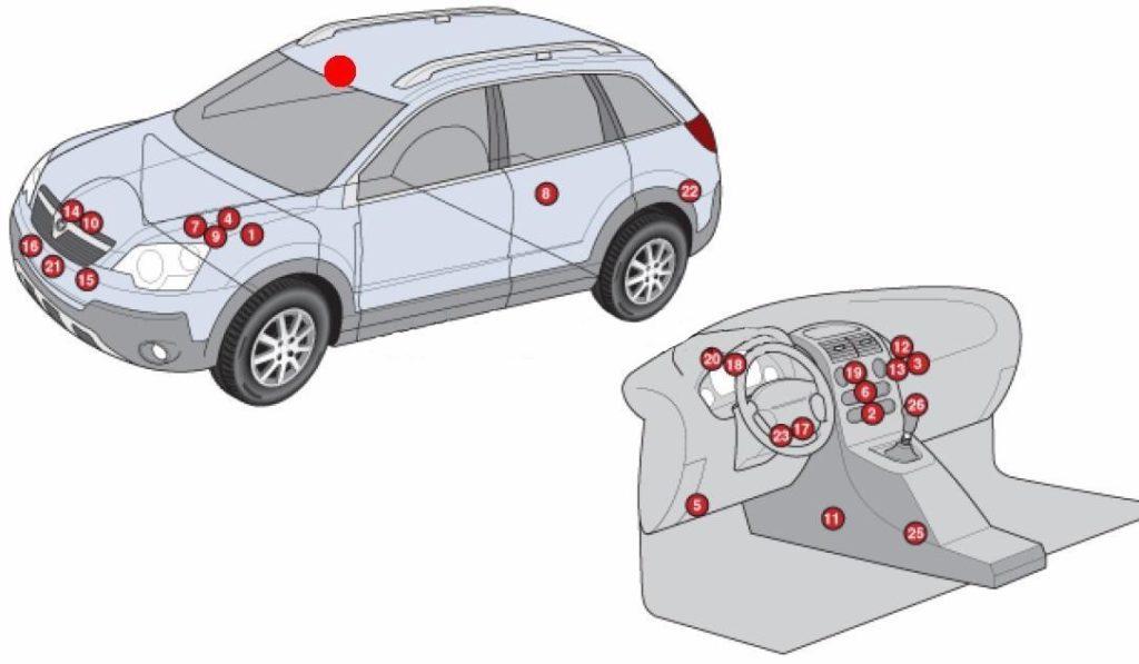 Схема общего расположения блоков управления