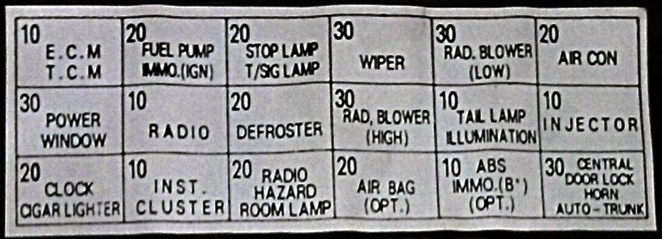 Актуальная Схема блока предохранителей в салоне