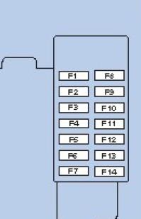 Схема блока в салоне Опель Мерива б
